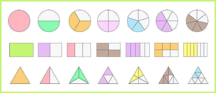 Third grade fraction worksheets
