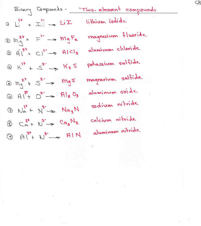 Writing Binary Formulas Worksheet Worksheets For School