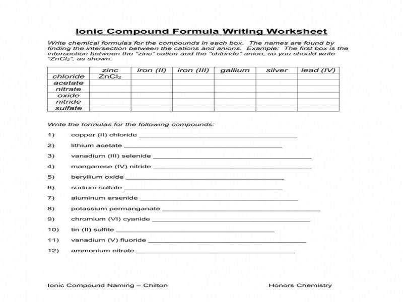 Ionic pound Formula Writing Worksheet