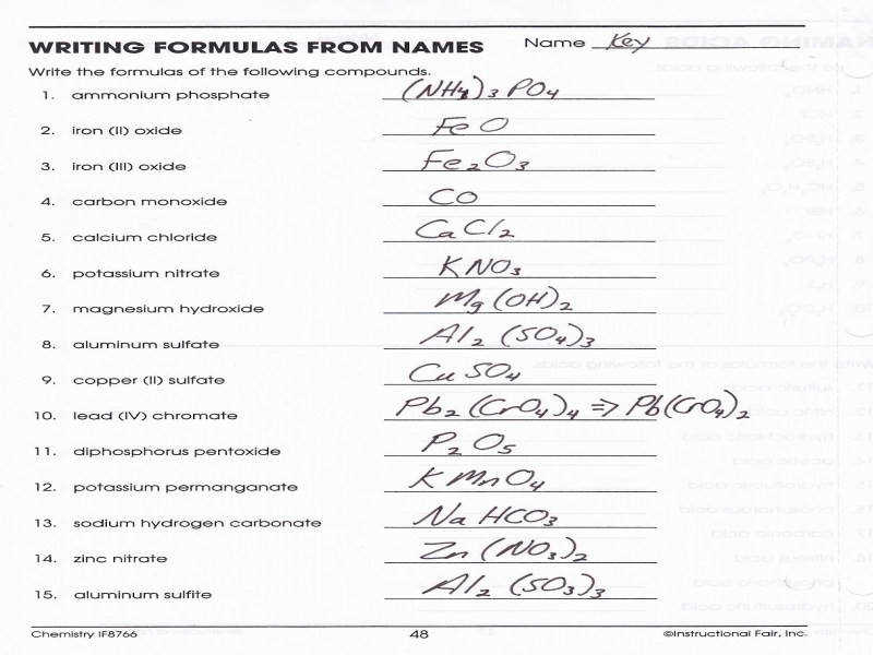 Naming Formulas Worksheet Free Worksheets Library