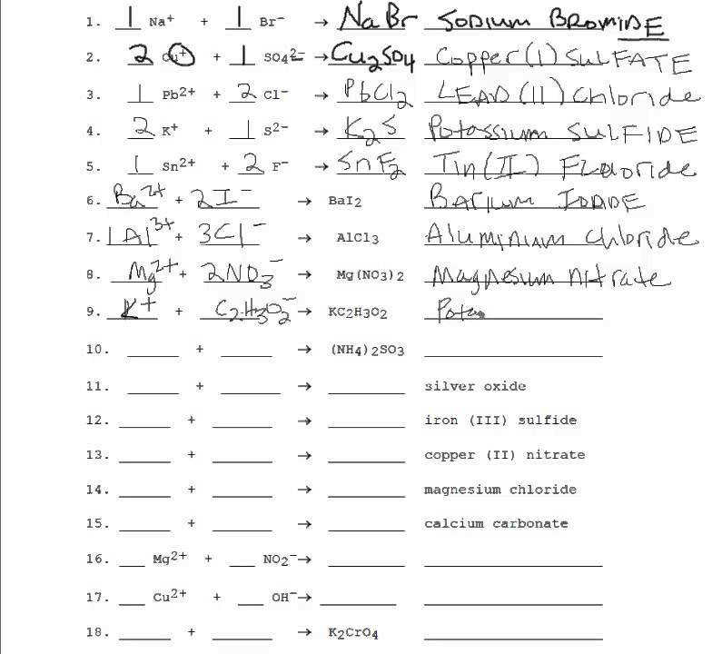 Worksheet Ionic pounds Writing Binary Formulas Episode