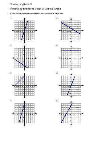 Printables Equations Lines Worksheet how to write linear equation from graph graphing equations and inequalities