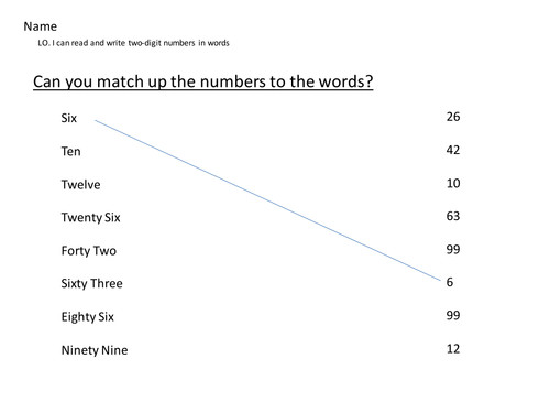 Reading and Writing Numbers in Words by TKD86 Teaching Resources Tes