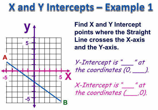Find X And Y Intercepts From Equation Worksheet   Kidz Activities furthermore How To Find X And Y Intercepts Worksheet   Livinghealthybulletin also  moreover Graphing Linear Equations Using x  and y intercepts Worksheet as well Worksheets Graphing Using X and Y Intercepts Inspirational as well  besides X And Y Intercepts Worksheets   Shared by Elijah   Szzljy besides KateHo » Slope Worksheet Pdf Dolap mag band co finding slope from likewise KateHo » Worksheet  X And Y Intercept Worksheet  Gr Fedjp additionally Finding X And Y Intercepts Worksheet   beautyandhealthcare moreover Y Mx B Worksheets Awesome Graphing Using Intercepts Worksheet additionally  together with X And Y Intercepts Worksheet Free Breadandh     gambarsurat besides Graphing With X And Y Intercepts Worksheet   Livinghealthybulletin further Graphing Slope Intercept Form Worksheets   Math Aids     Pinterest besides Slope Worksheets 8th Grade Luxury Unique Slope Intercept form. on x and y intercepts worksheet