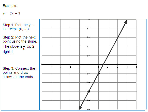 Finding X And Y Intercepts Worksheet Day 1 Answersml And Y