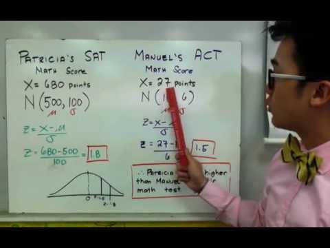 Statistics Standard Normal Distribution and Z Score puting for Normal Probability